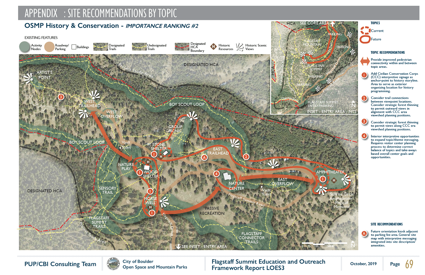 Boulder Open Space Planning Map