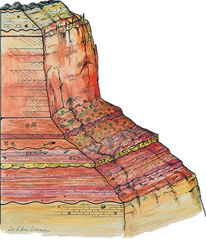 Geology of Zion National Park Drawing